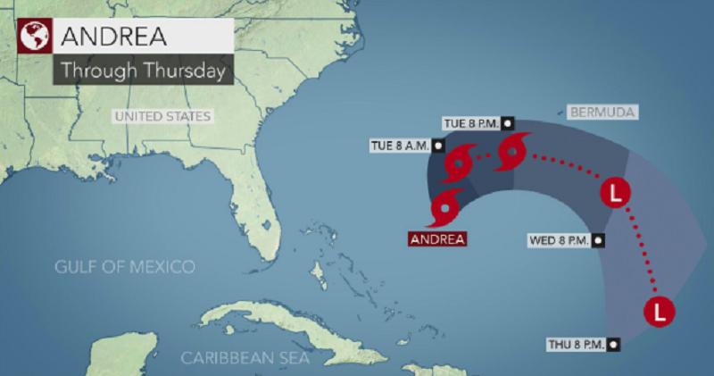 Du khách cần biết gì về mùa bão trên Đại Tây Dương sắp bắt đầu?