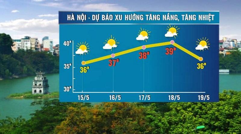 Nguyên nhân gây nắng nóng điển hình ở Việt Nam