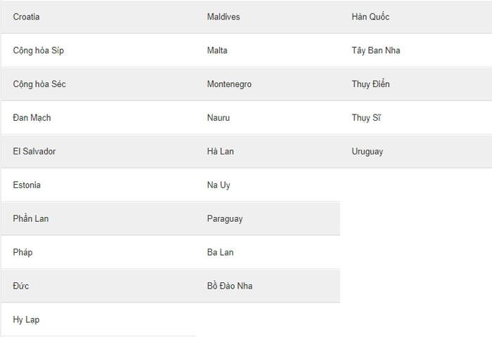 Danh sách các quốc gia được UAE miễn thị thực 90 ngày.Ảnh: emirates.com